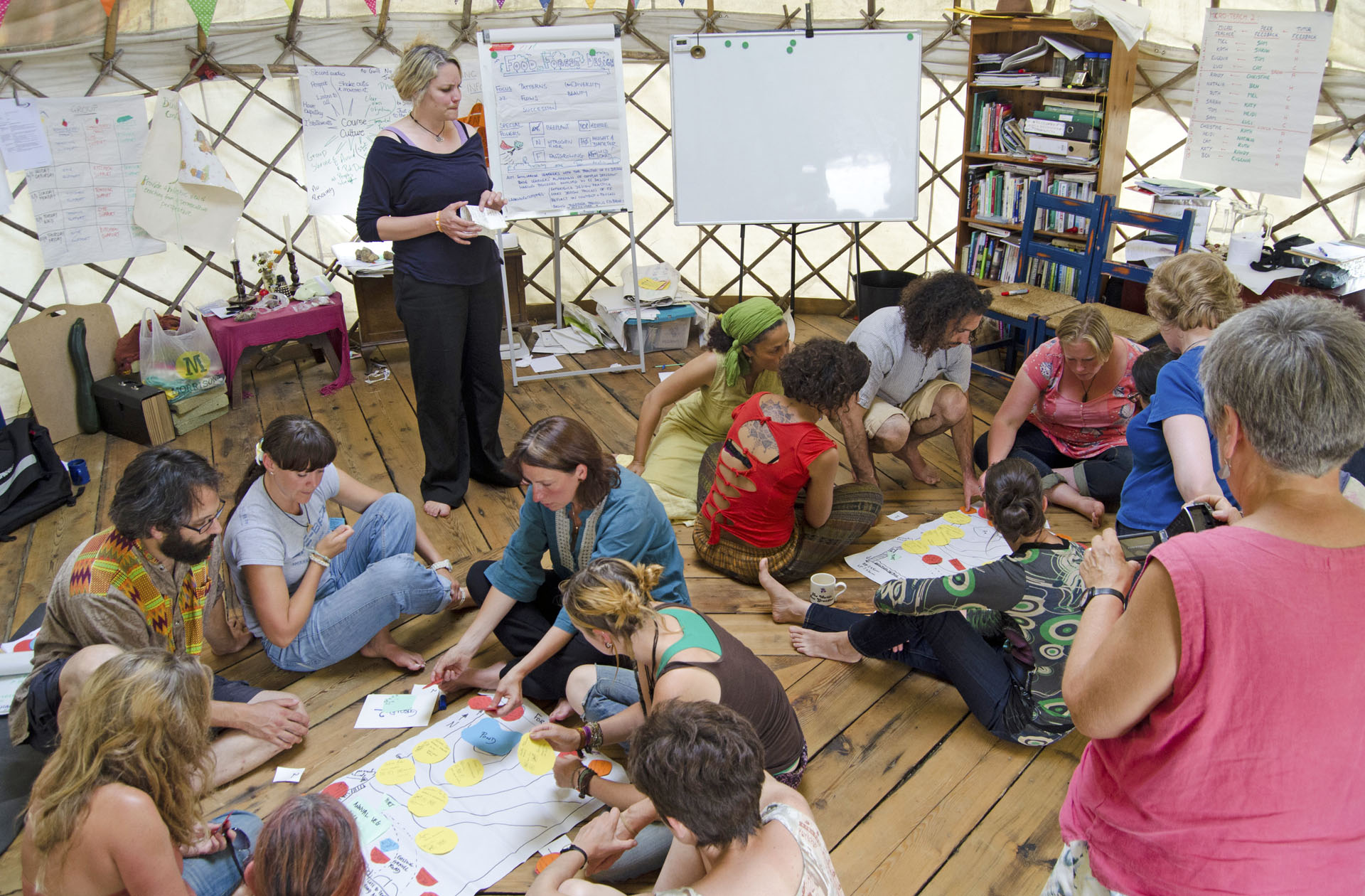 Training of Permaculture Teachers 2018